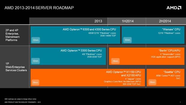 amd-server-roadmap-2014-il.jpg
