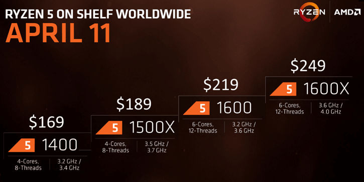 AMD-Ryzen-5-3.jpg.f07516cee14c3d40cf1054f23b130cd7.jpg