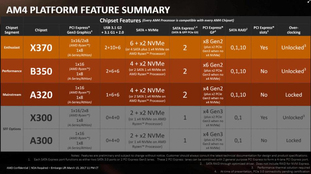 AMD-Ryzen-5-4-1000x559.jpg.9211be127301b604acc6ba987e83fc7f.jpg