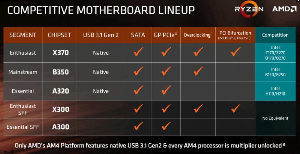 AMD-Ryzen-5-5-1000x516.jpg.58e257ef249dd429fab8425f4709f0b1.jpg