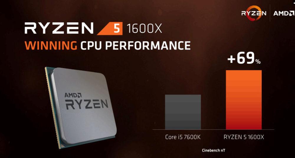 AMD-Ryzen-5-7-1000x537.jpg.c1e7c9e84d725548723d333c04f660c0.jpg