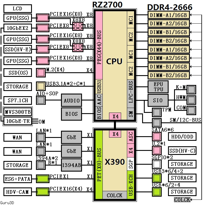 amd-x390-chipset.png.d7f3ea6403795366e428dbf9bc80bb44.png