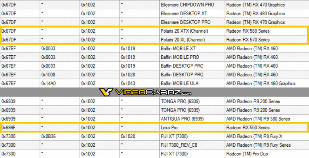 AMD-Radeon-RX-580-RX-570-Polaris-20-RX-550-GPUs.thumb.png.9dbd6b7604394cab64f65cb2c1f6d77e.png