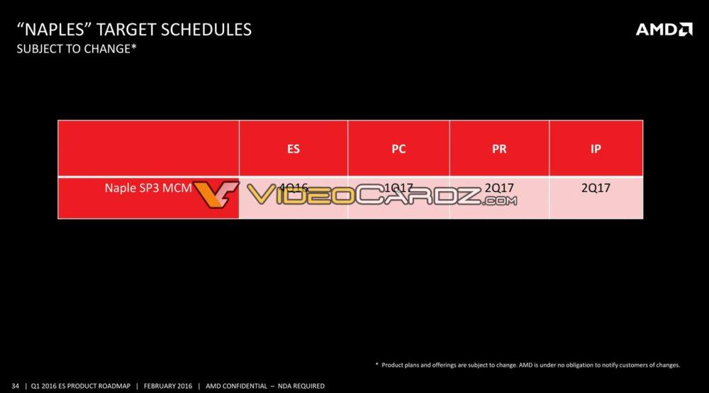 AMD-Data-Center-Presentation-10_VC-1000x555.jpg.d10a67d429e50471c80cd7cbc6eea5d7.jpg