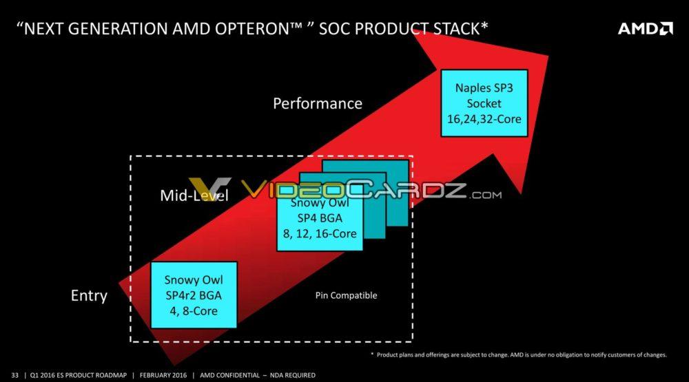 AMD-Data-Center-Presentation-11_VC-1000x555.jpg.57d584bc31bb98b72d5f6556cc07669f.jpg