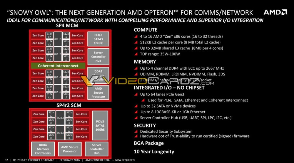 AMD-Data-Center-Presentation-12_VC-1000x555.jpg.76a675c2f899e0c27e57b60cacd3660f.jpg