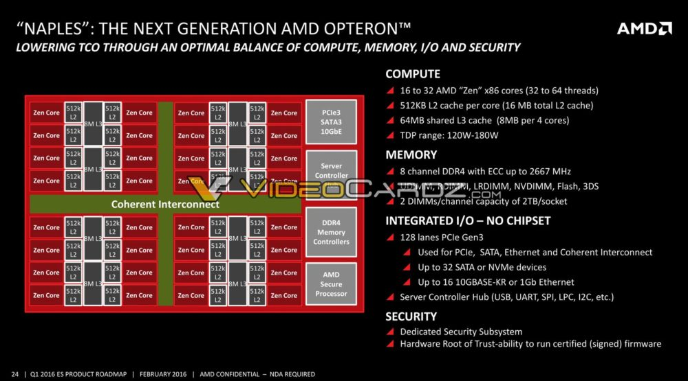 AMD-Data-Center-Presentation-18_VC-1000x555.jpg.292e069aef46f304d2a7b795f03af0af.jpg