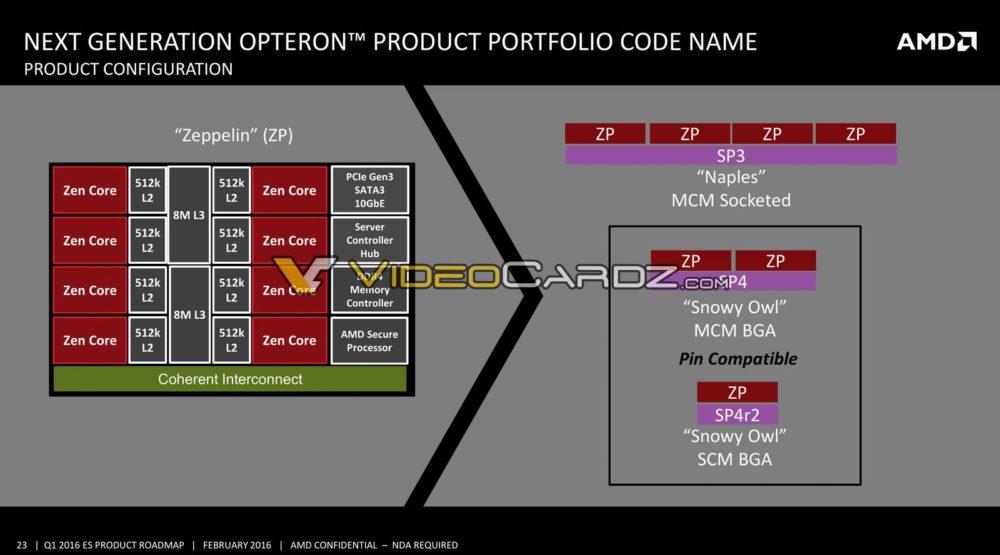 AMD-Data-Center-Presentation-19_VC-1000x555.jpg.bc23b1ad7bd13ae77283b9772a8306a0.jpg