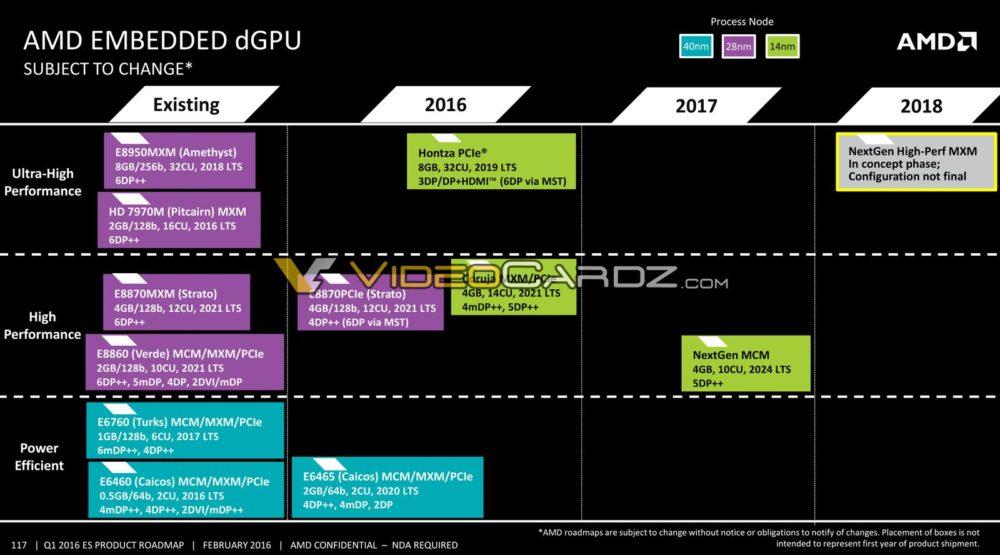 AMD-Data-Center-Presentation-1_VC-1000x555.jpg.94aa033dc5d8634df228e8bb0426afcc.jpg