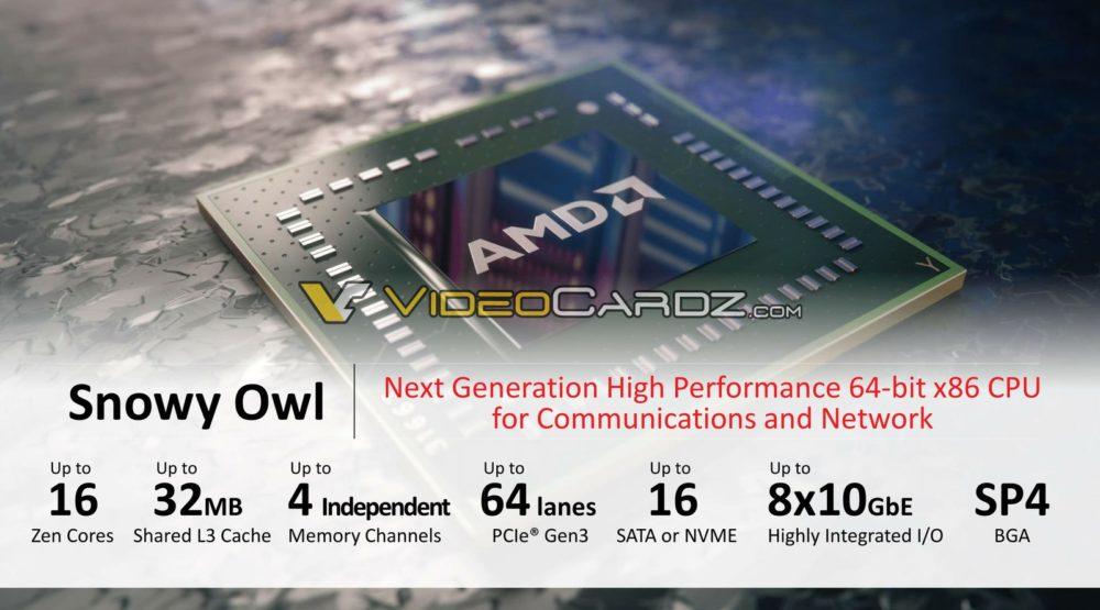 AMD-Data-Center-Presentation-20_VC-1000x555.jpg.703080677bdeadc8d90710127943e10d.jpg