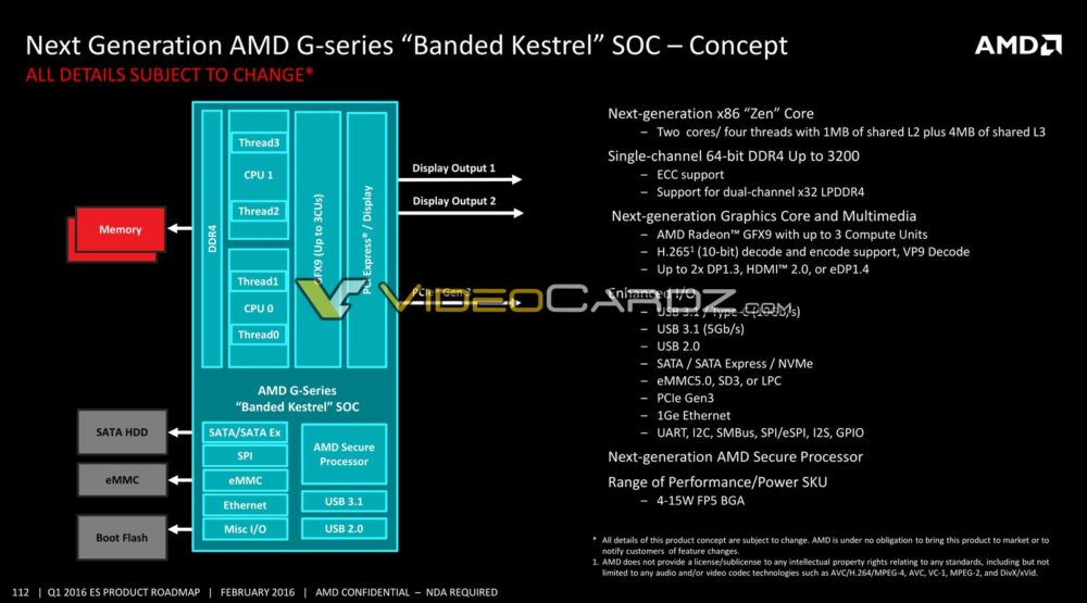 AMD-Data-Center-Presentation-2_VC-1000x555.jpg.c6fc03381b76d21dfc86cec3c192737e.jpg