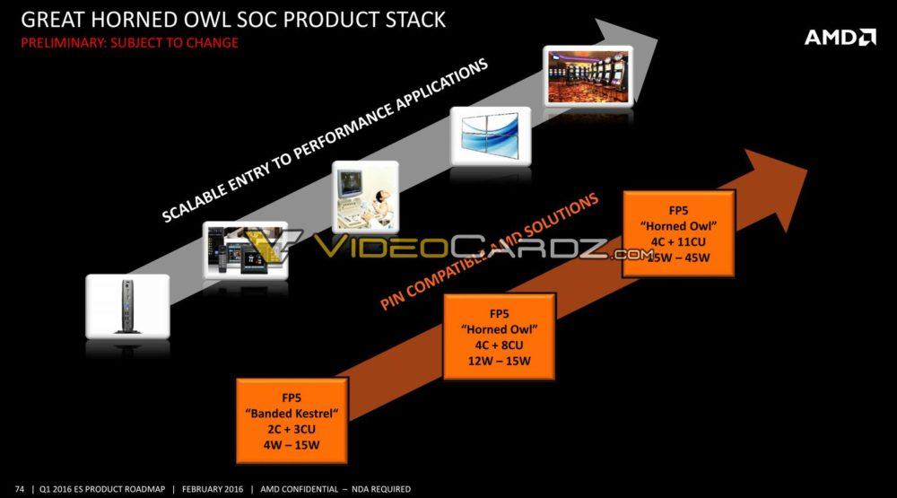 AMD-Data-Center-Presentation-3_VC-1000x555.jpg.e15147a48f835823c397c7258bc87d58.jpg