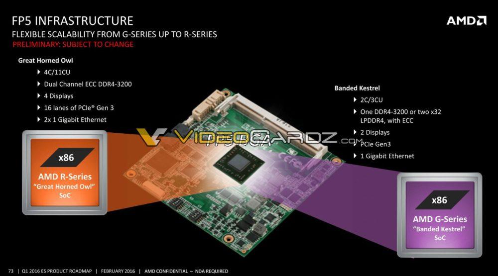 AMD-Data-Center-Presentation-4_VC-1000x555.jpg.35109d6c3b0dd1b3d2644326408ad590.jpg