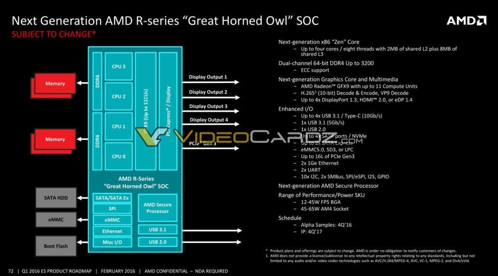 AMD-Data-Center-Presentation-5_VC-1000x555.jpg.d615a0eaf3e9637af657219496426097.jpg