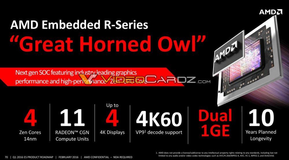 AMD-Data-Center-Presentation-7_VC-1000x555.jpg.8e6e2fd8a4b4d154ed88a1f33d2b2702.jpg