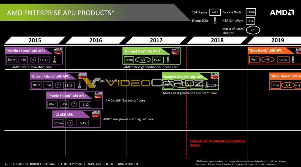 AMD-Data-Center-Presentation-8_VC-1000x555.jpg.0b758c8f9360150c4f7ed36d87187c5f.jpg