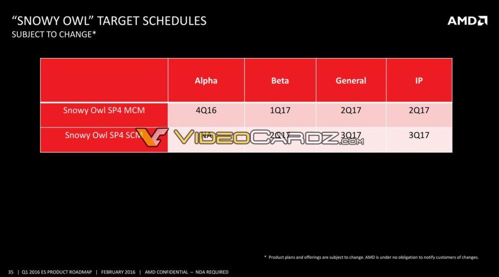 AMD-Data-Center-Presentation-9_VC-1000x555.jpg.ea5db28834db22598069a2c278c77ba2.jpg