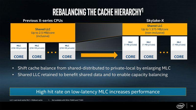 Intel-Core-X-2.jpg