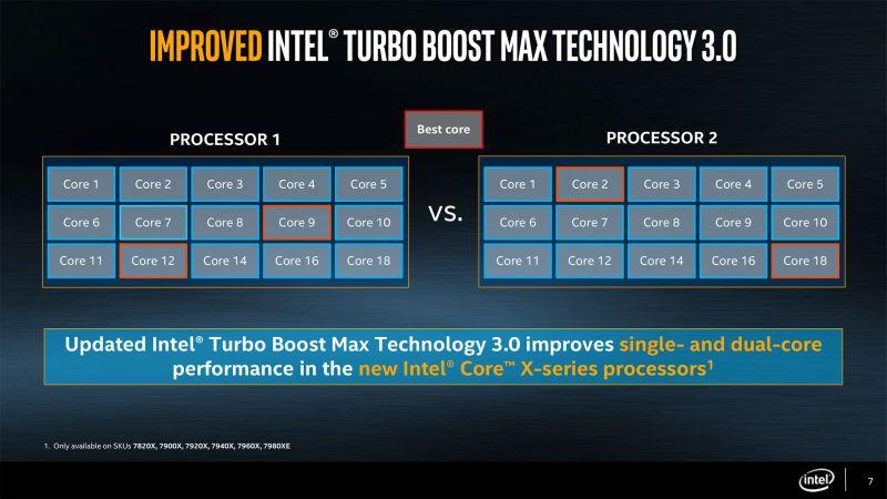 Intel-Core-X-3.jpg