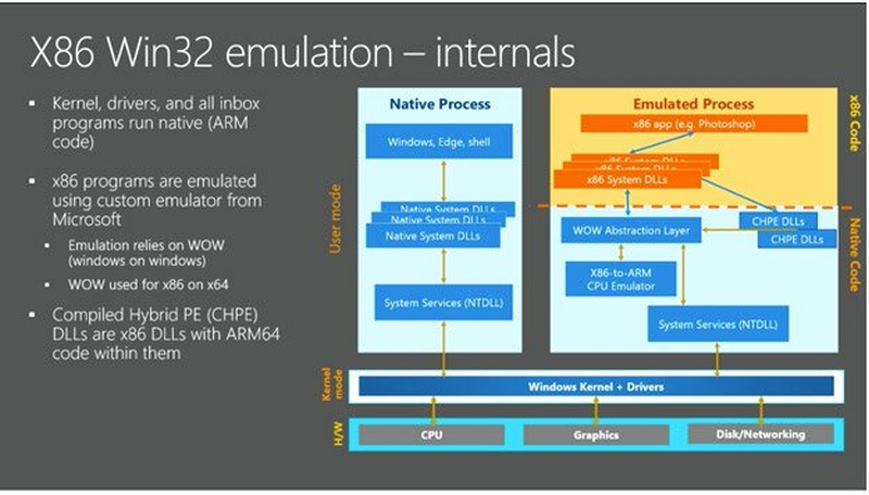 small_arm_emulation.jpg.9c63ad1533309e43f0ae880d19375f29.jpg