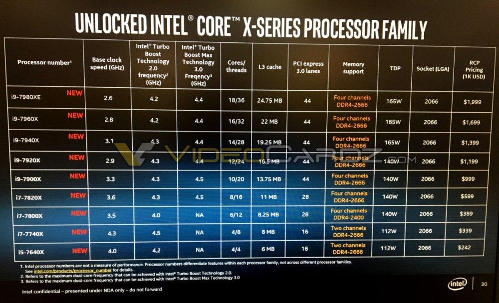 58598_04_intel-core-i9-7980xe-full-specs-18c-36t-4ghz-1999.thumb.jpg.8e78fab28782b91fbc982231d849b3a5.jpg