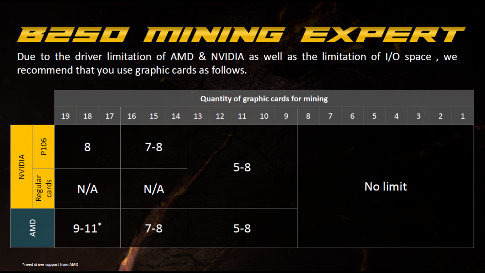 58834_06_asus-b250-mining-expert-board-support-19-gpus.thumb.png.68b09f01fdc6c1a70c272cfd6f289c41.png