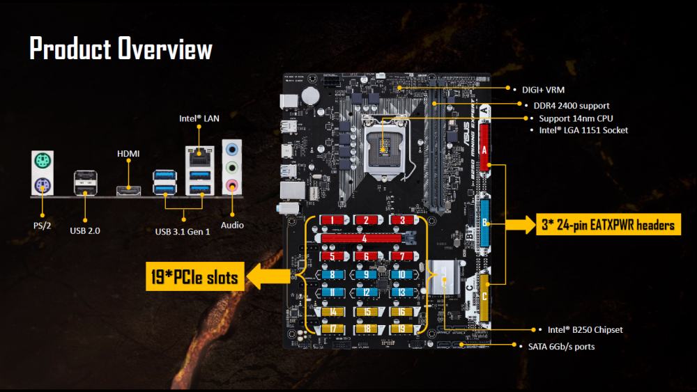58834_07_asus-b250-mining-expert-board-support-19-gpus.thumb.png.a0284e522803bfd0602d994643052f85.png