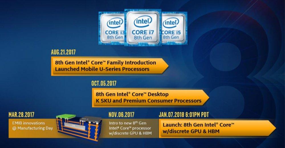 Coffeelake-Radeon-RX-Vega-1.thumb.jpg.4fe56b6f3c0ce4b5bd41867364fbf7cf.jpg