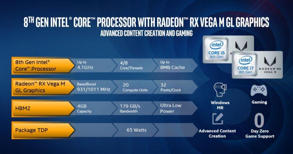 Coffeelake-Radeon-RX-Vega-11.thumb.jpg.efe3e6cefc269f9e8f8aa09afbae1b11.jpg