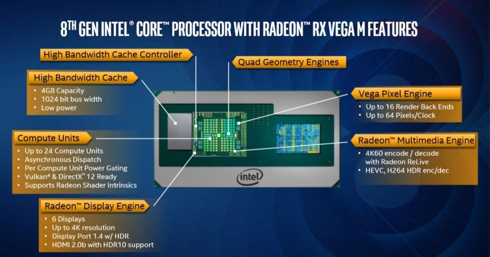 Coffeelake-Radeon-RX-Vega-9.thumb.jpg.b698f2f630e65aa99c89d8c3fe1c7f5b.jpg