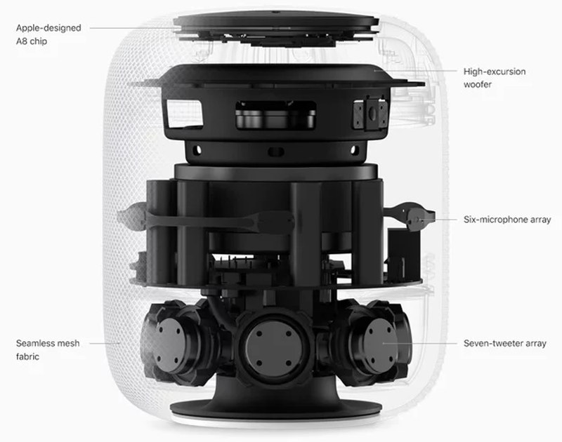 small_apple_homepod_xray.jpg.d1ab18983121ef7fe11b8c3cff3783d0.jpg