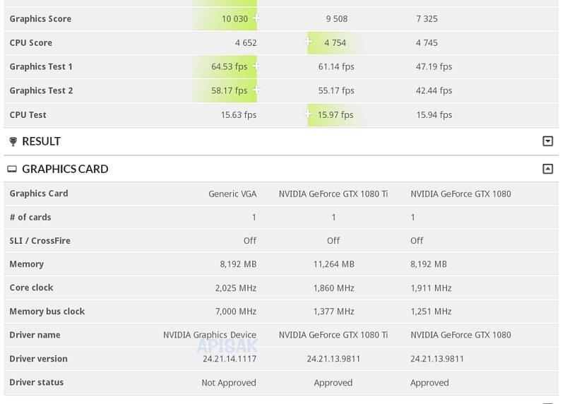 NVIDIA-GeForce-RTX-2080-TimeSpy-Benchmark-Leaked-1030x737.jpg.db22071576eb9b864abc97a9a20fa6d5.jpg