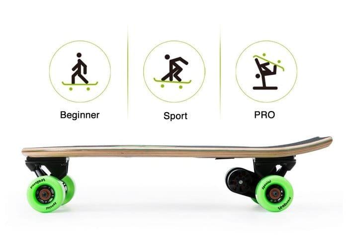 modular-electric-skateboard.jpg.faf92738435823476d624620c1334e9c.jpg