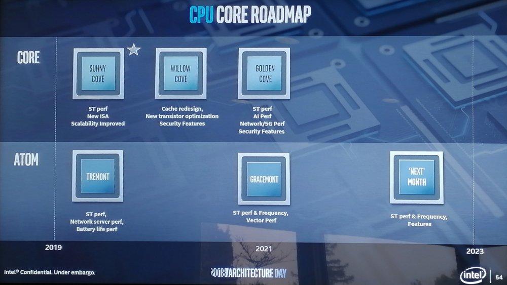 1-Roadmap.thumb.jpg.d3323286c1270a3ab32d9a9cecd11012.jpg