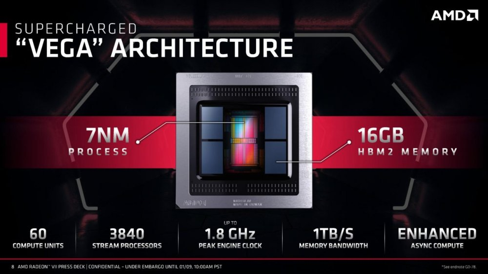 AMD-Radeon-Vega-VII-GPU-Official-Presentation_1.thumb.jpg.54a681072715dbb6c6c4f83570414e3a.jpg