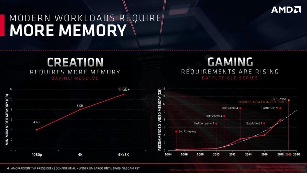 AMD-Radeon-Vega-VII-GPU-Official-Presentation_15.thumb.jpg.7797ca6a7e8e2174c09a8124ba9cbd4d.jpg