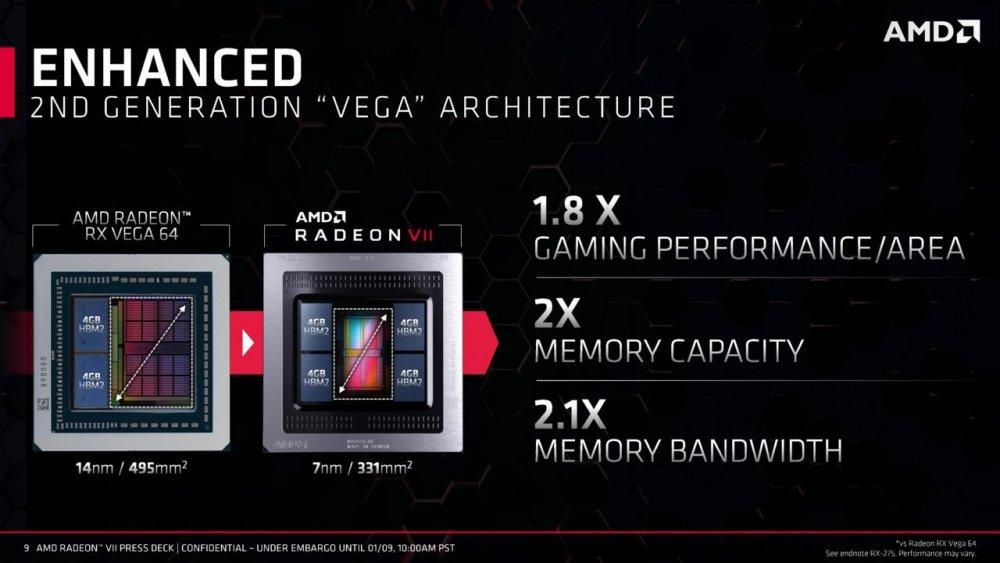AMD-Radeon-Vega-VII-GPU-Official-Presentation_2.thumb.jpg.40753822ea4010c97411e411501ede16.jpg