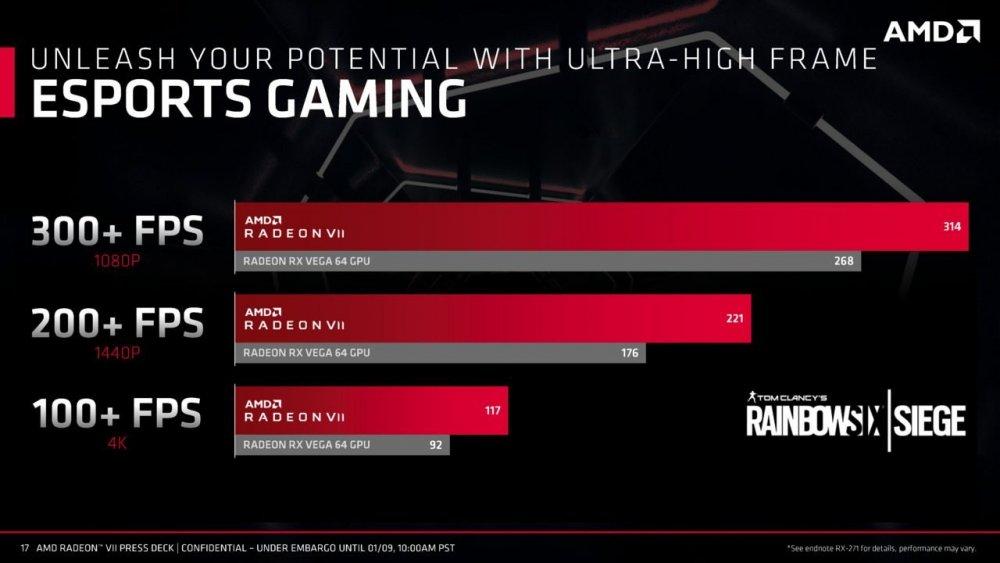AMD-Radeon-Vega-VII-GPU-Official-Presentation_9.thumb.jpg.71378b739b683716f81cae8bd9529c59.jpg