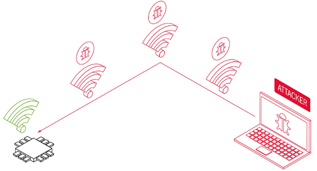 WiFi-Chipset-Bug.png.33a63a00550f871882d07b761ad0e90f.png