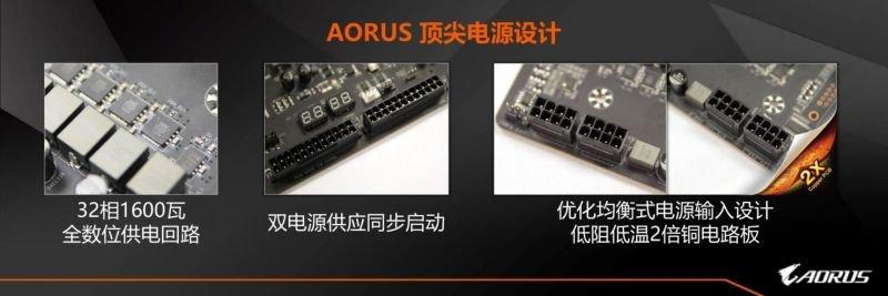 C621-AORUS-Xtreme_Official_2-1480x494.jpg.3a70e50aaf4c77d22c72bac4d21ee16e.jpg