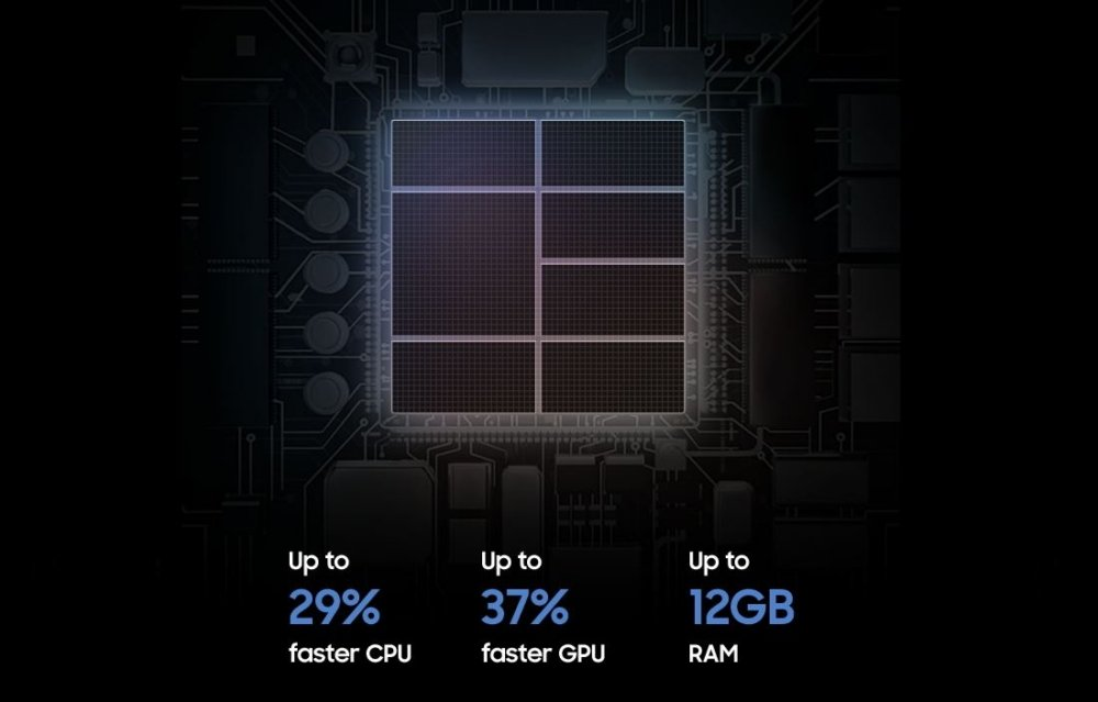 GalaxyS10_InDepth_Performance_main_4.jpg.f6db74d053b591f9585f742daf1dbb43.jpg