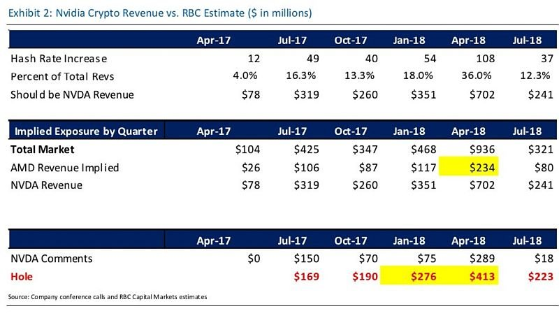 RBC-Price-Increase.jpg.1e8b23eb3f8e53f387994537e0f6e39e.jpg