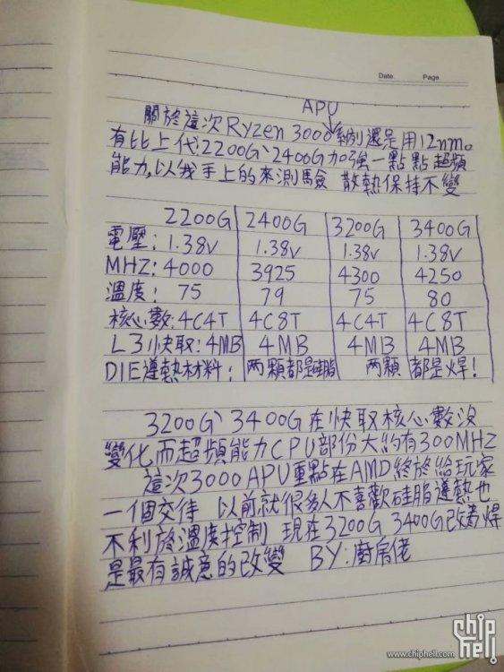 AMD-Ryzen-3000-APU-Specs.thumb.jpg.2d760e6d67fb67a0b56c662374140b3f.jpg