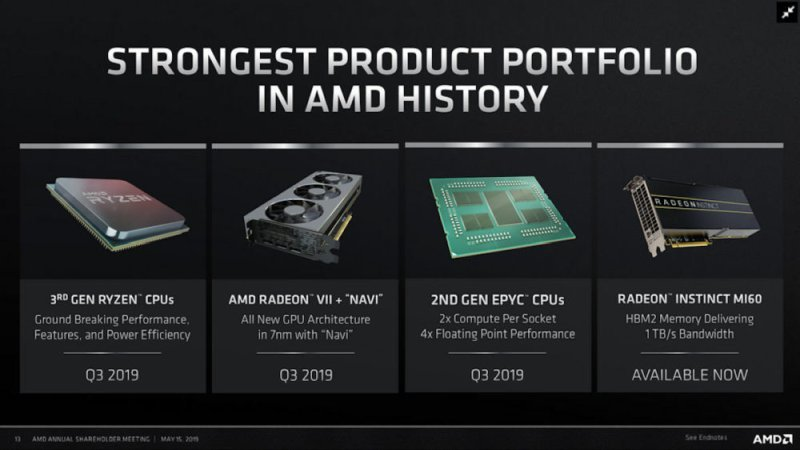 AMD-Annual-Shareholder-Meeting-Navi-Ryzen-3000-1000x563.jpg.851846198a0be3a6213e6d8ab07948cf.jpg