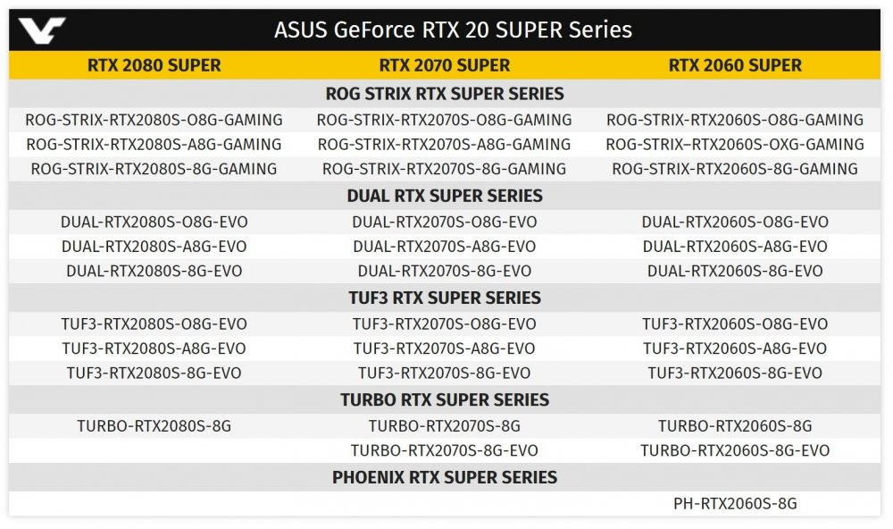 66438_03_asus-incredible-33-geforce-rtx-super-cards-coming.thumb.jpg.b27d1d65db58b97f63598696461c21c3.jpg