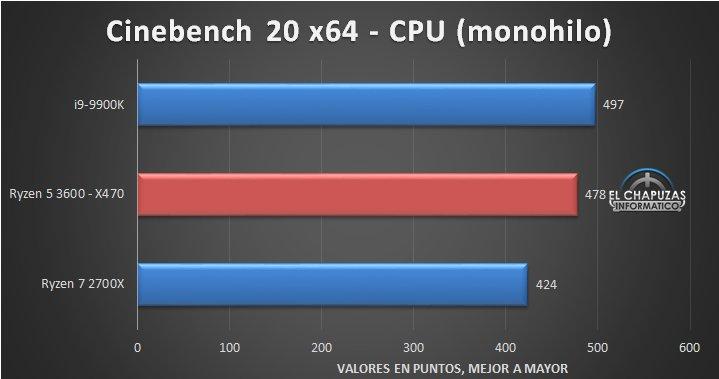 AMD-Ryzen-5-3600-X470-Tests-4.jpg.c78f5e9ec6b6ec75b74ec98d60cf964f.jpg