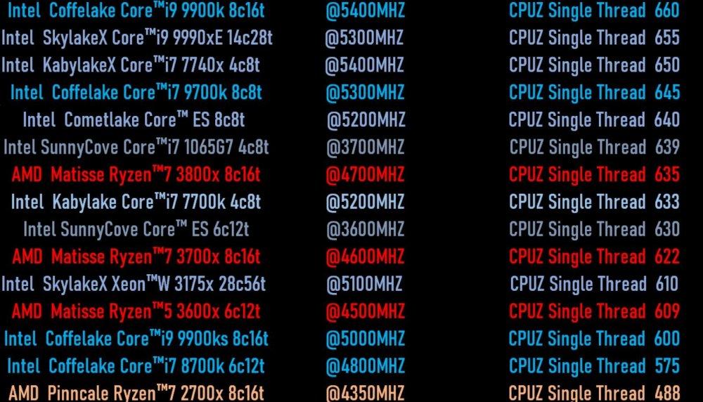 cpuz.thumb.jpg.1dfd766a6e83a6f18db9c6b01b248628.jpg