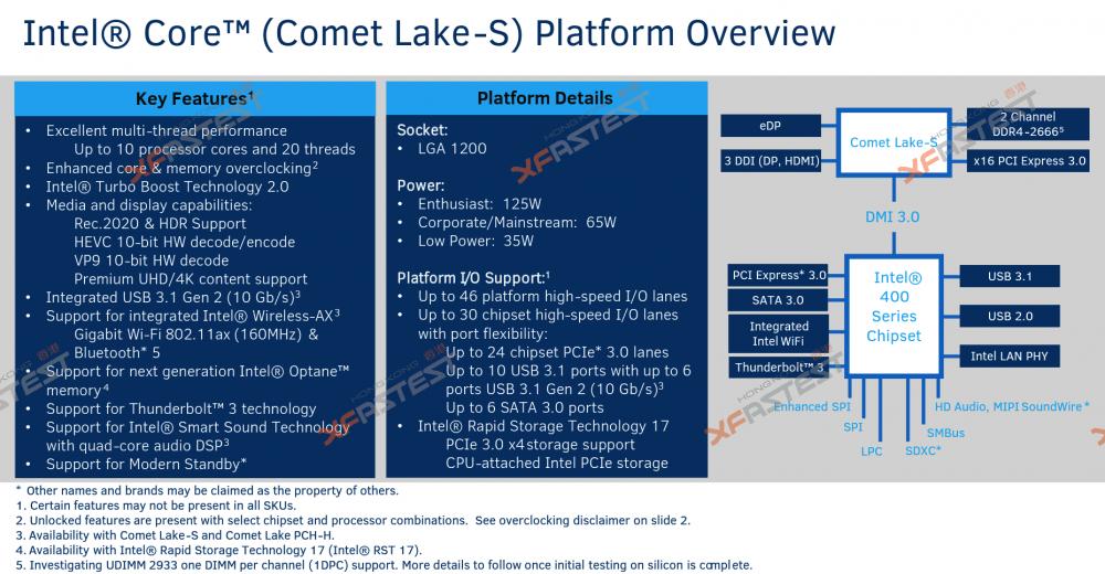 intel-comet-lake-lga-1159-1200-news-again-4.thumb.png.3ebf7bf54da8c87f60bfd39cbf6a2588.png
