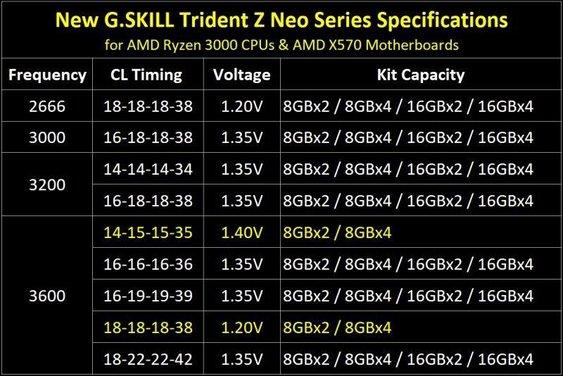trident-z-neo-launch-spec-table-eng.jpg.2b1dbb4d13e67f72549e4e6a101c01a8.jpg