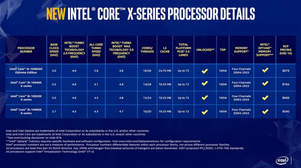 big_intel-core-x-lineup-and-pricing.jpg.thumb.jpg.995c1ff8748c8242d005612e78ca1de4.jpg